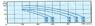 Насос с префильтром  90 м3/ч Kripsol Kapri KAP-550 4,7 кВт 380В купить в Уфе