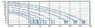 Насос с префильтром  21,9 м3/ч Kripsol Koral KS-150 1,45 кВт 380В купить в Уфе