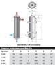 Теплообменник  40 кВт Pahlen MAXI-FLO (11365) купить в Уфе